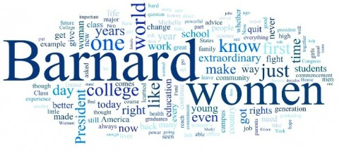 2013 commencement word cloud